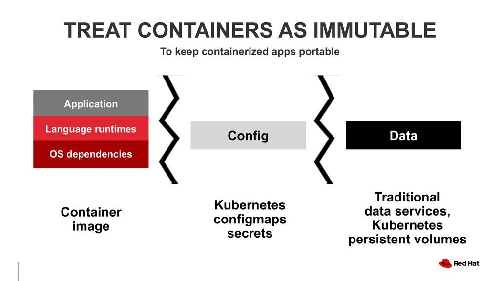 Config Data Kubernetes configmaps secrets Conta...
