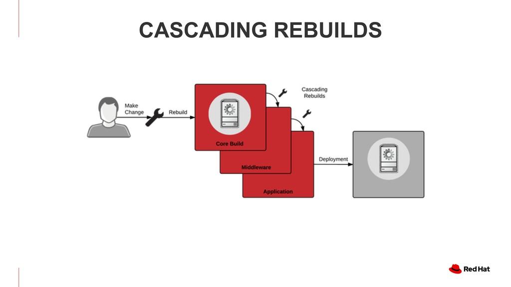 CUSTOM SUPPLY CHAIN CASCADING REBUILDS