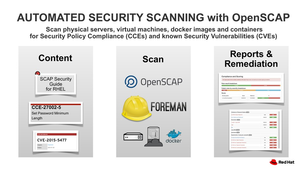 AUTOMATED SECURITY SCANNING with OpenSCAP Repor...