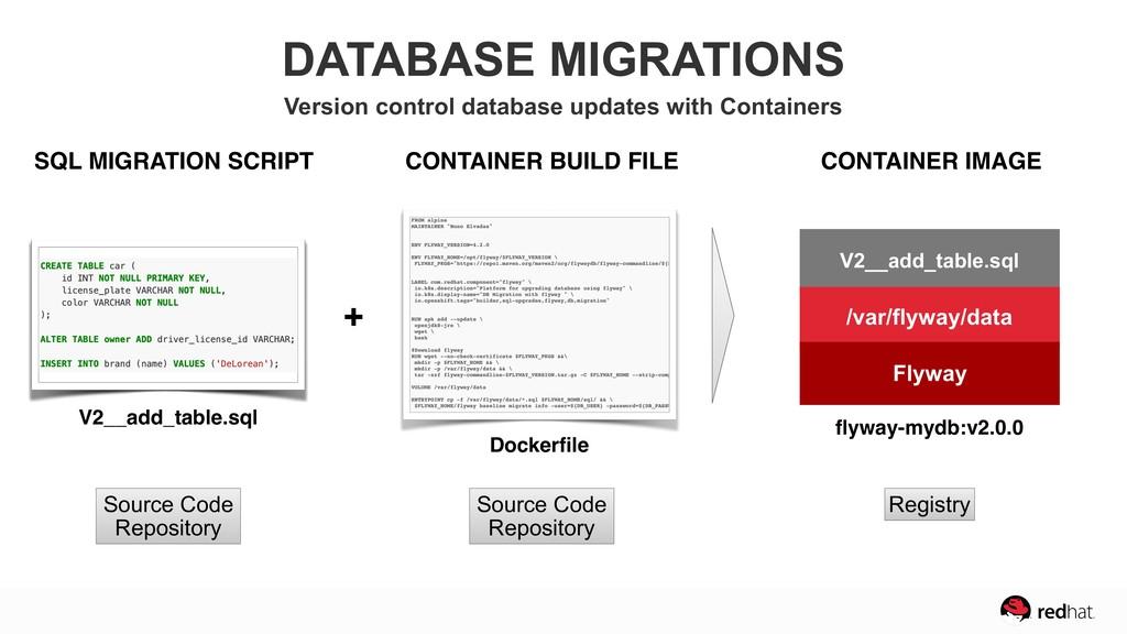 DATABASE MIGRATIONS Version control database up...