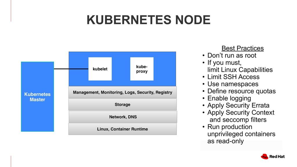 KUBERNETES NODE Network, DNS kube- proxy kubele...