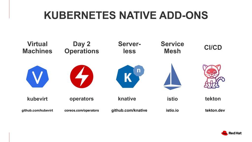 KUBERNETES NATIVE ADD-ONS kubevirt github.com/k...