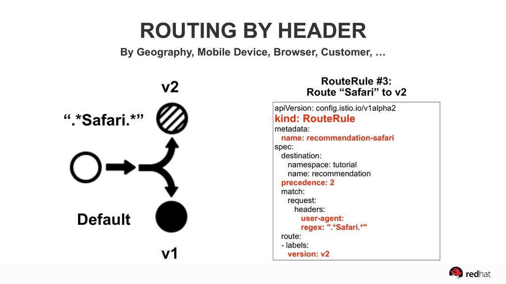 """"""".*Safari.*"""" Default v1 v2 apiVersion: config.i..."""