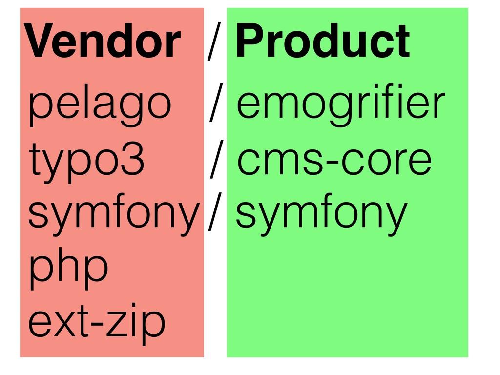 Vendor / Product pelago / emogrifier typo3 / cms...