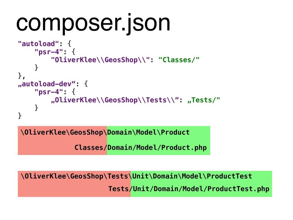 """composer.json """"autoload"""": { """"psr-4"""": { """"OliverK..."""