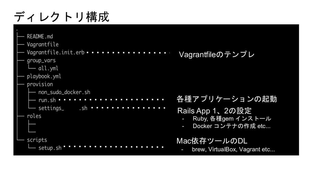 Rails App 12  - Ruby, gem   ...