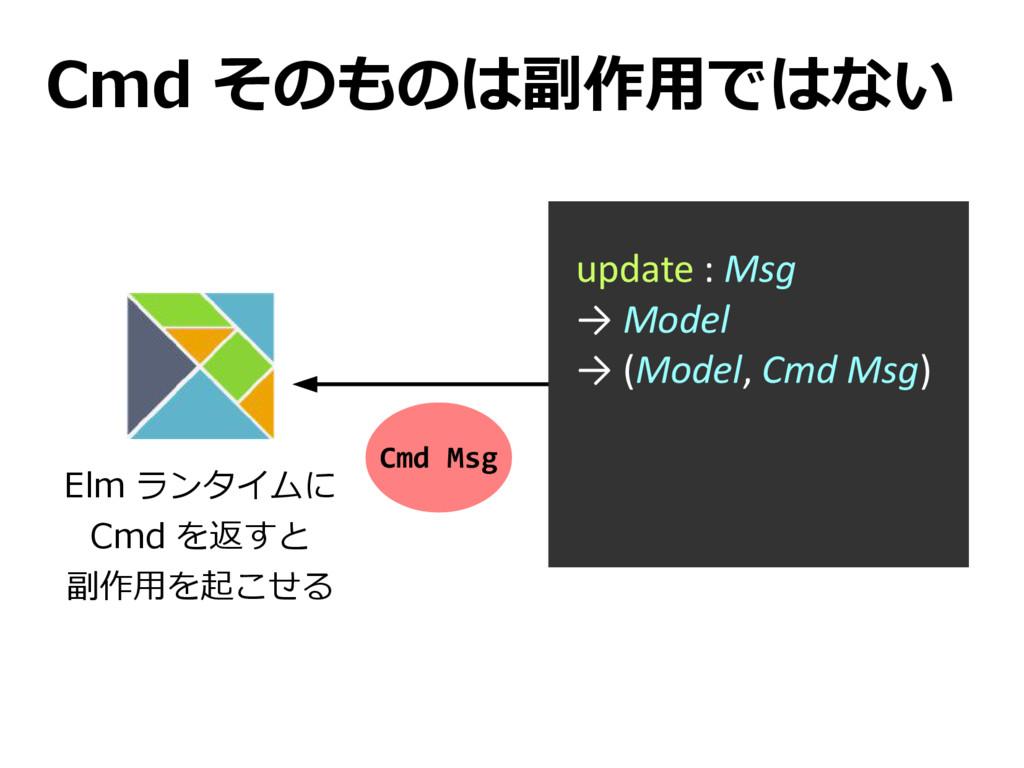 Cmd そのものは副作用ではない Elm ランタイムに Cmd を返すと 副作用を起こせる C...