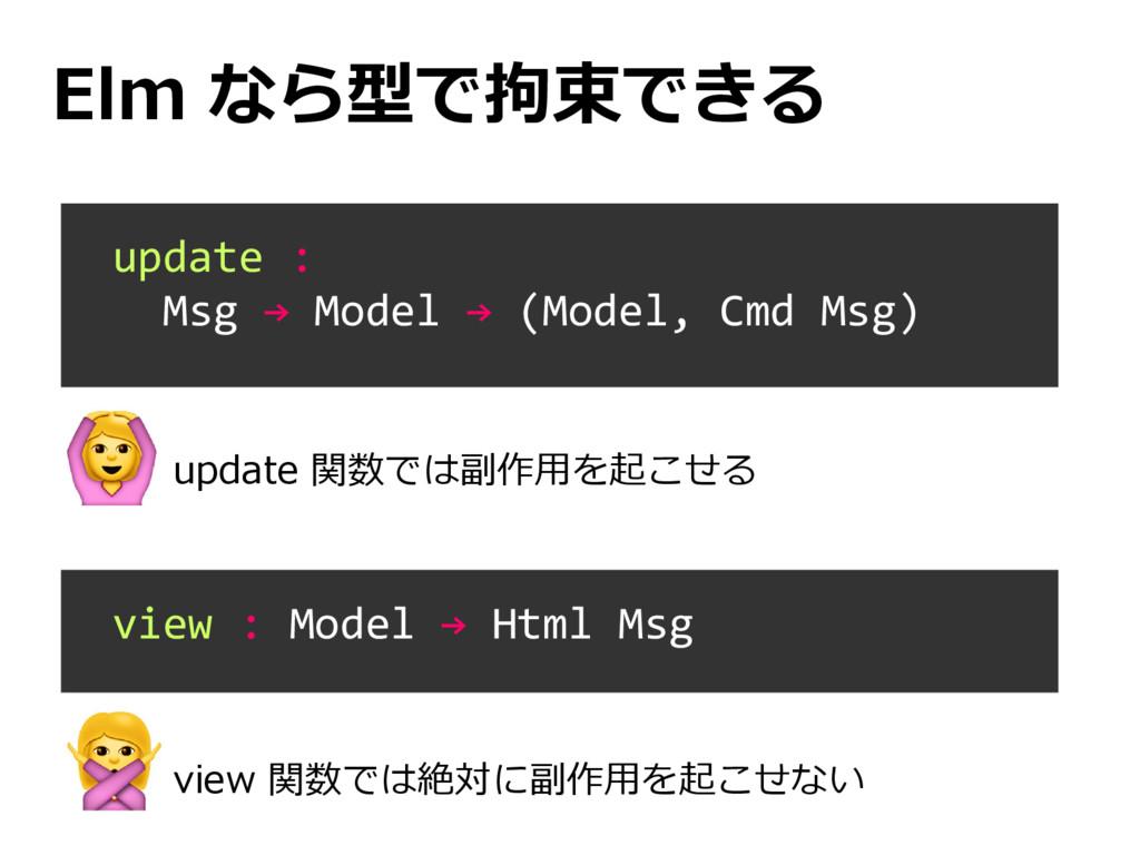 Elm なら型で拘束できる update : Msg → Model → (Model, Cm...