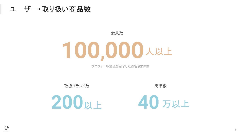 商品 (イメージ)  お届け内容 スタイリストが選んだ洋服、靴、小物類の計5点 お選びし...