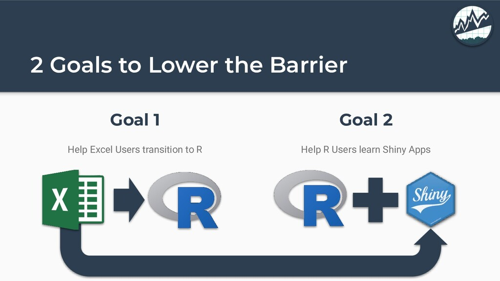 2 Goals to Lower the Barrier Goal 1 Help Excel ...