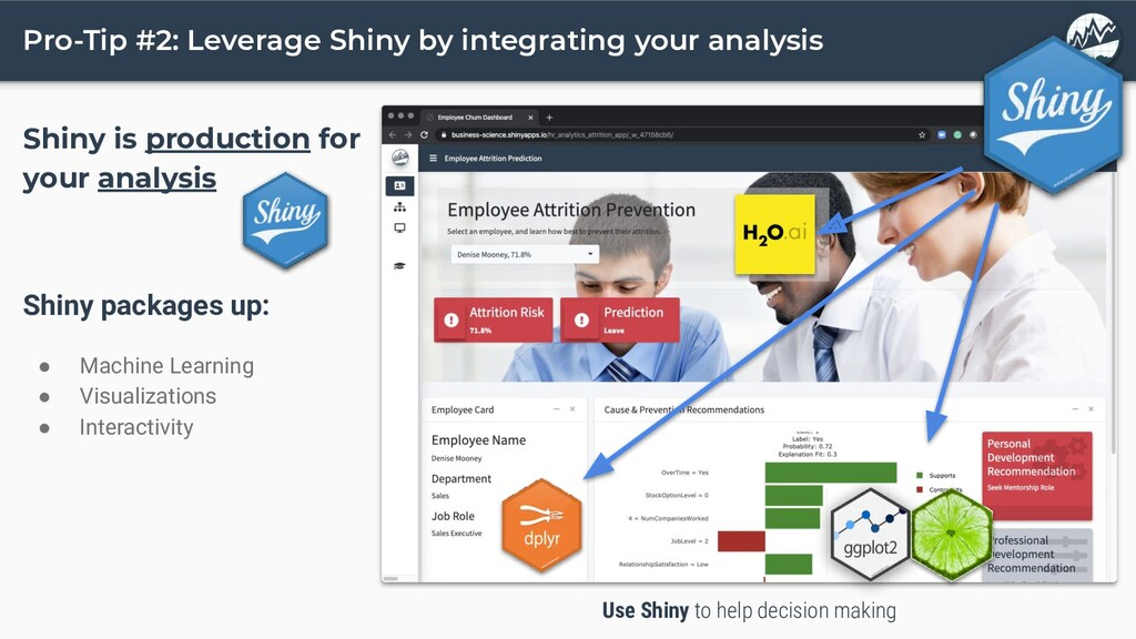 Pro-Tip #2: Leverage Shiny by integrating your ...