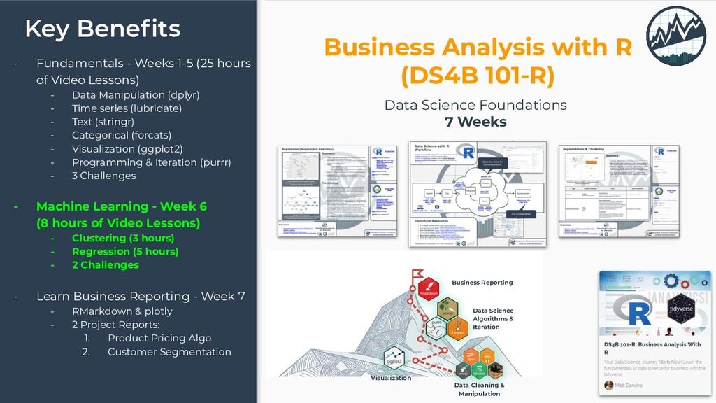 Key Benefits - Fundamentals - Weeks 1-5 (25 hour...
