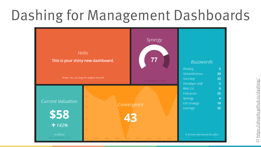 Dashing for Management Dashboards © https://sho...