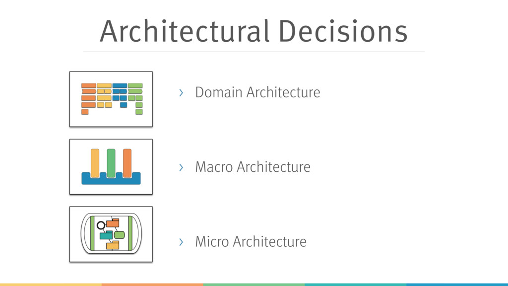 Architectural Decisions > Domain Architecture