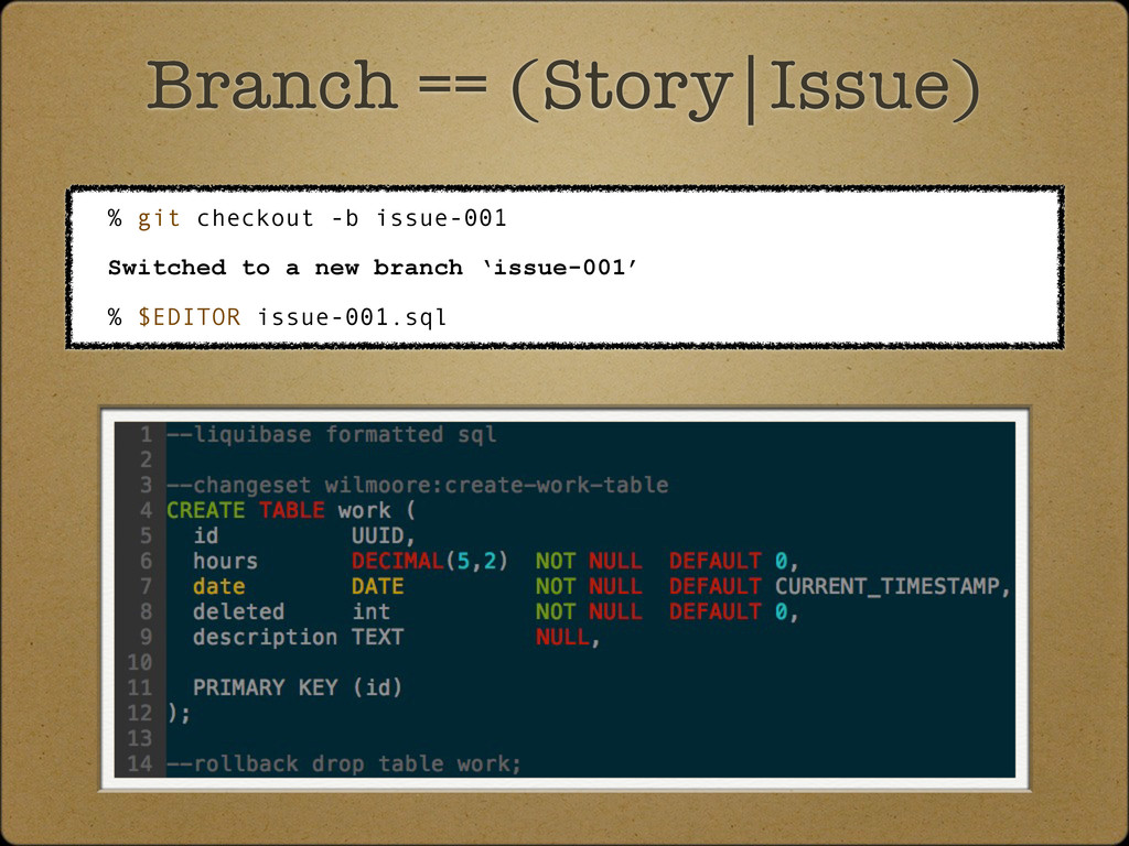 Branch == (Story Issue) % git checkout -b issue...