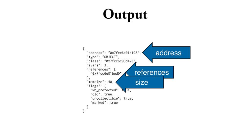 "Output { ""address"": ""0x7fcc6e01a198"", ""type"": ""..."