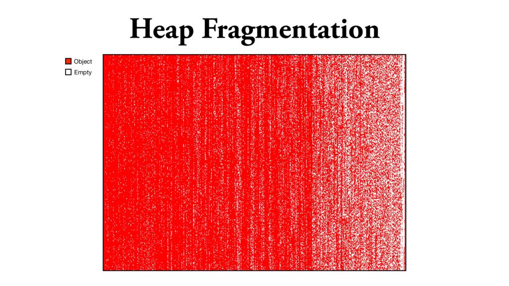 Heap Fragmentation Object Empty