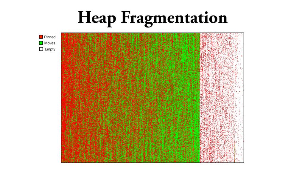 Heap Fragmentation Pinned Empty Moves