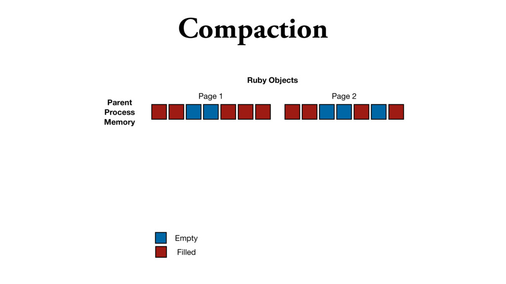 Compaction Ruby Objects Empty Filled Parent Pro...