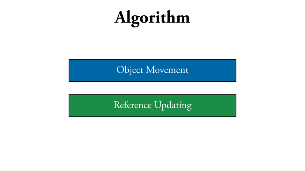 Algorithm Object Movement Reference Updating