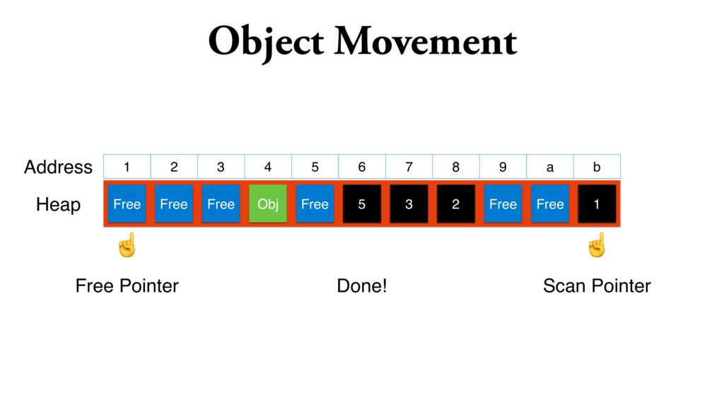 Object Movement 1 2 3 4 5 6 7 8 9 a b Free Free...