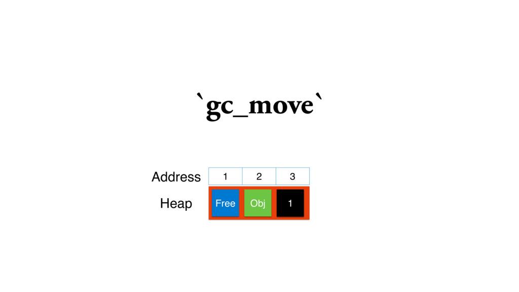 `gc_move` 1 2 3 Free Obj Address Heap 1 Obj