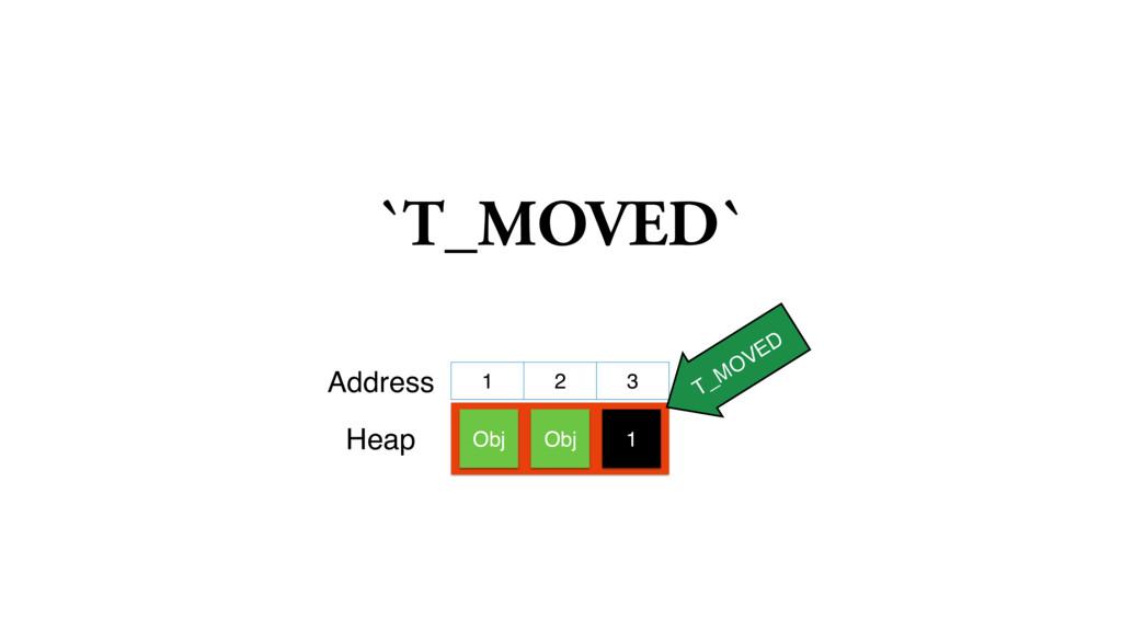 `T_MOVED` 1 2 3 Obj Address Heap 1 T_MOVED Obj