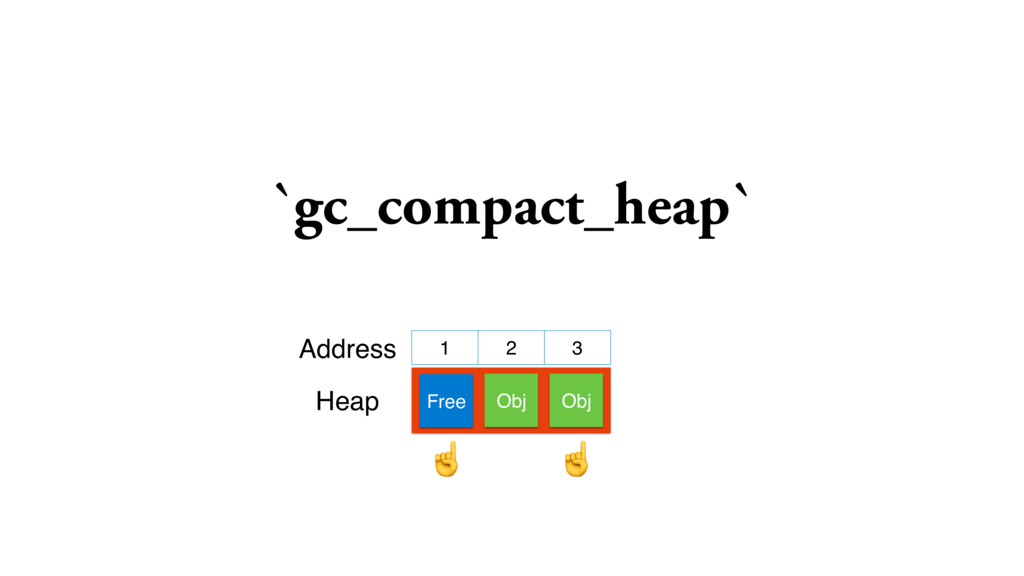 `gc_compact_heap` 1 2 3 Obj Address Heap ☝ ☝ Fr...
