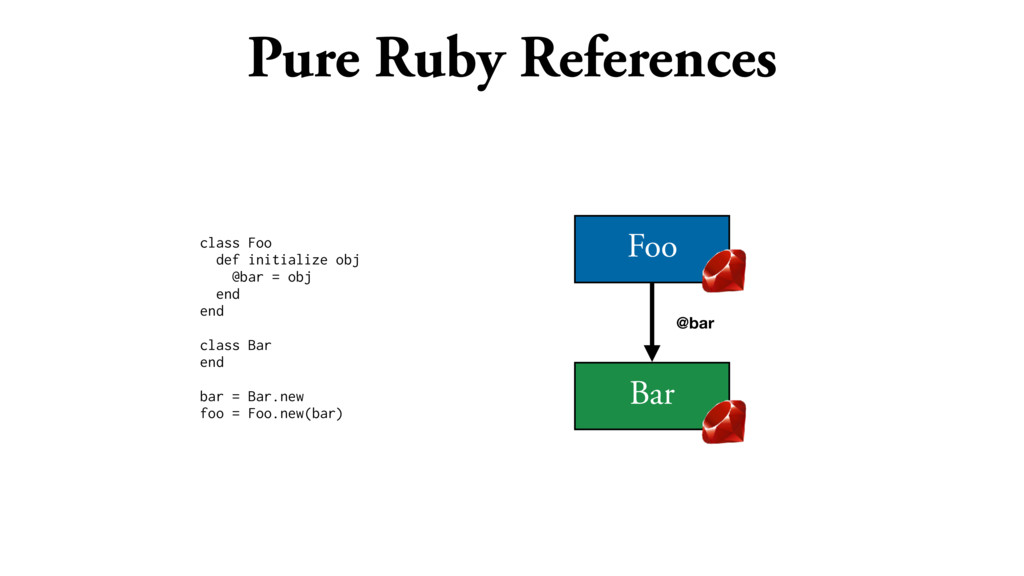 Pure Ruby References class Foo def initialize o...