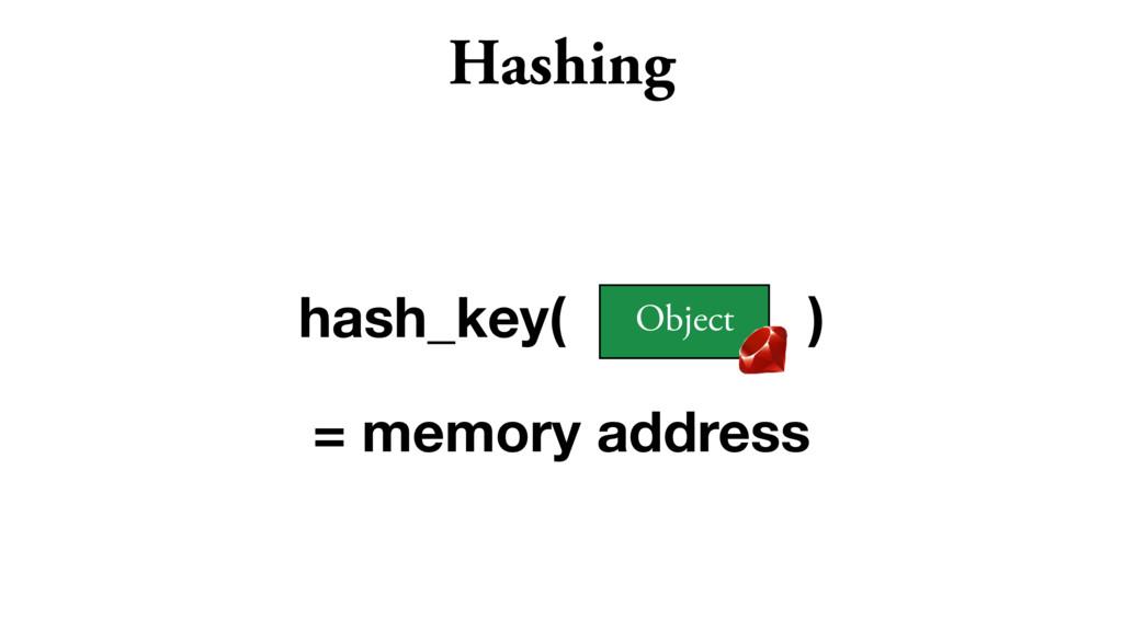 Hashing Object hash_key( ) = memory address