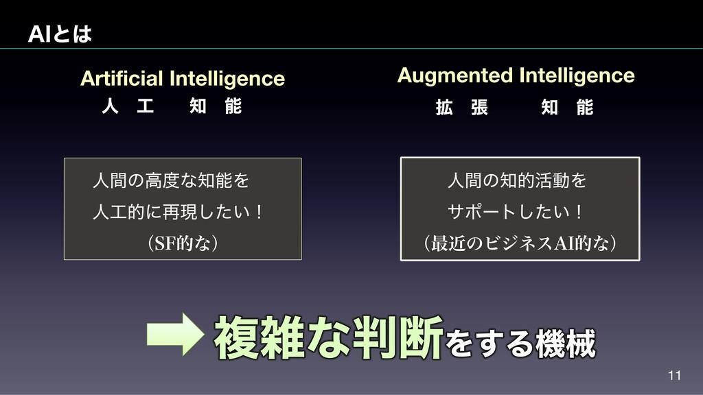 """""""*ͱ 11 Artificial Intelligence Augmented Intel..."""