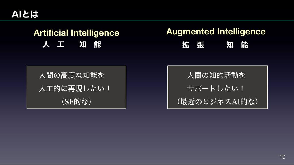 """""""*ͱ 10 Artificial Intelligence Augmented Intel..."""