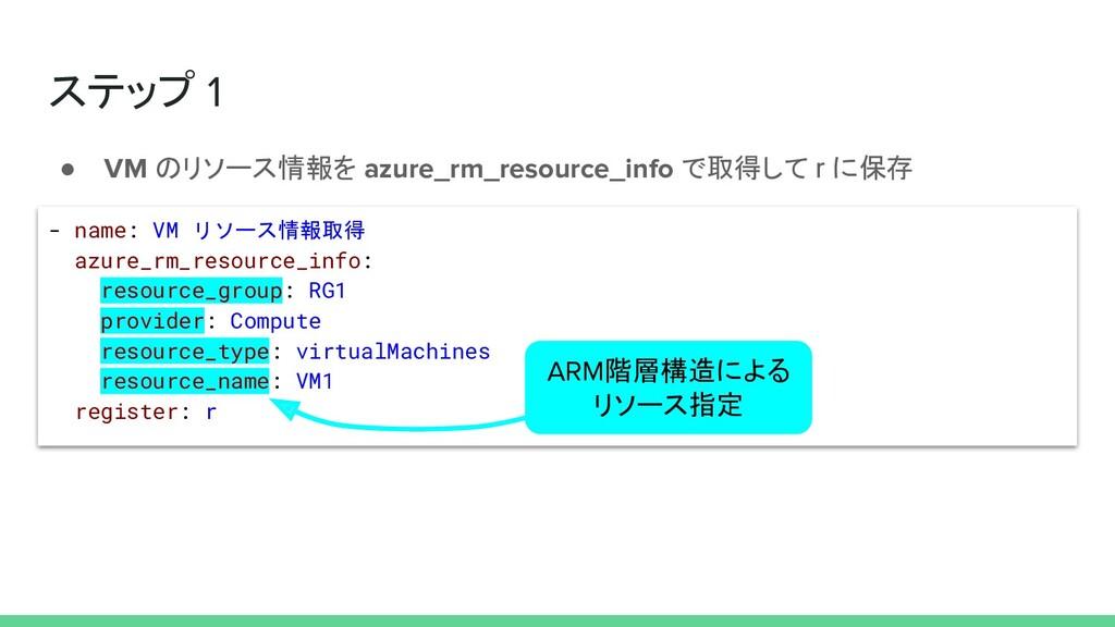 ステップ 1 ● VM のリソース情報を azure_rm_resource_info で取得...