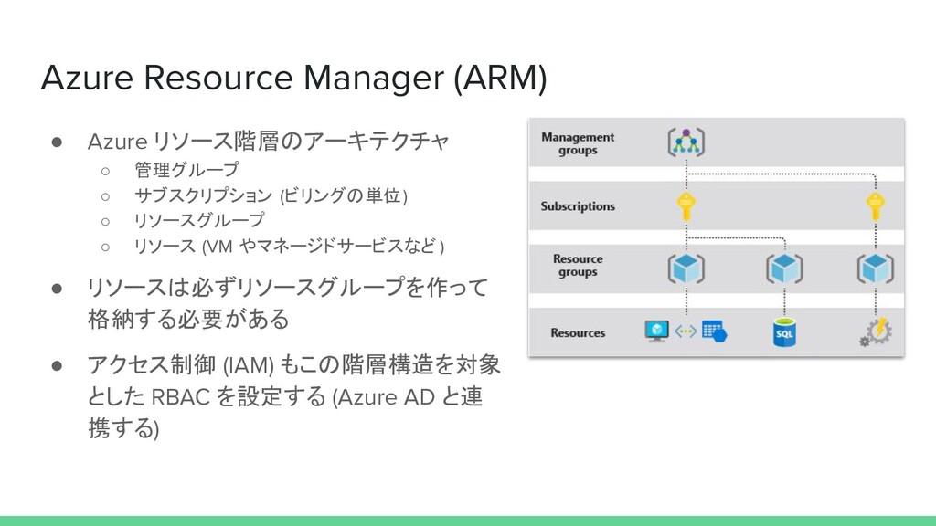 Azure Resource Manager (ARM) ● Azure リソース階層のアーキ...