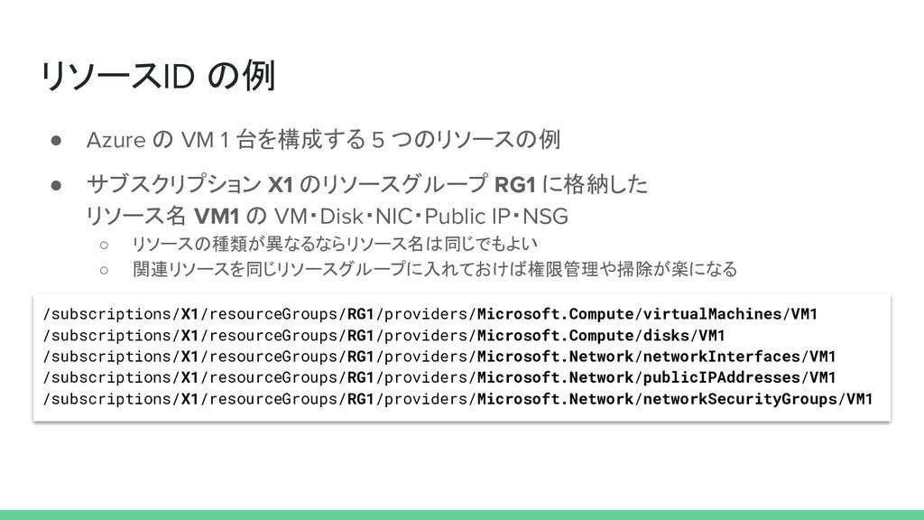 リソースID の例 ● Azure の VM 1 台を構成する 5 つのリソースの例 ● サブ...
