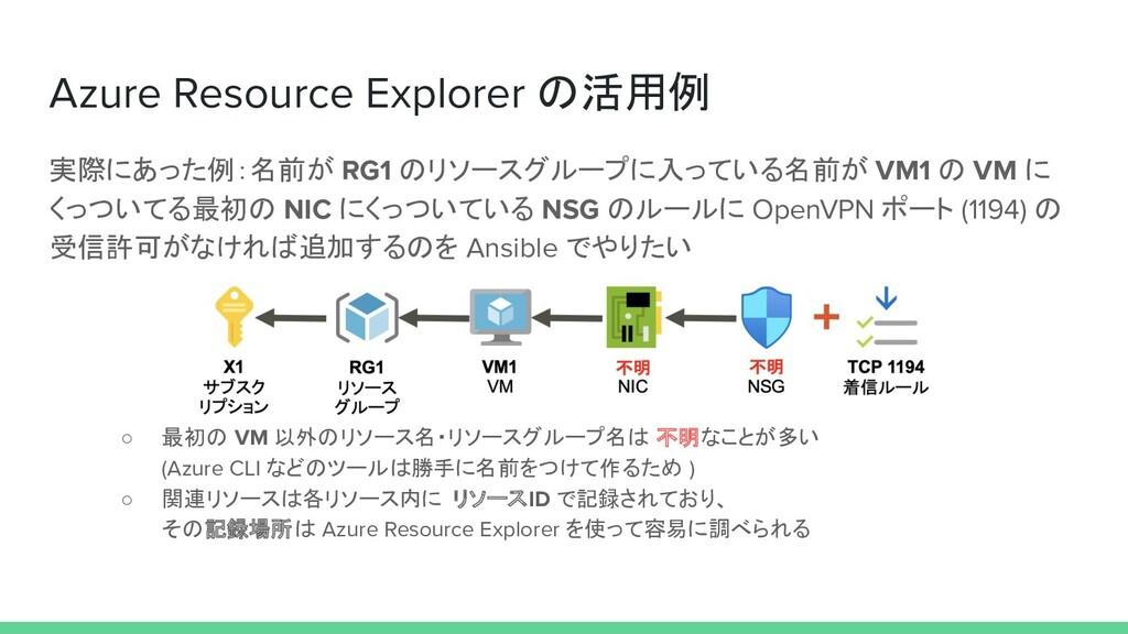 Azure Resource Explorer の活用例 実際にあった例:名前が RG1 のリ...