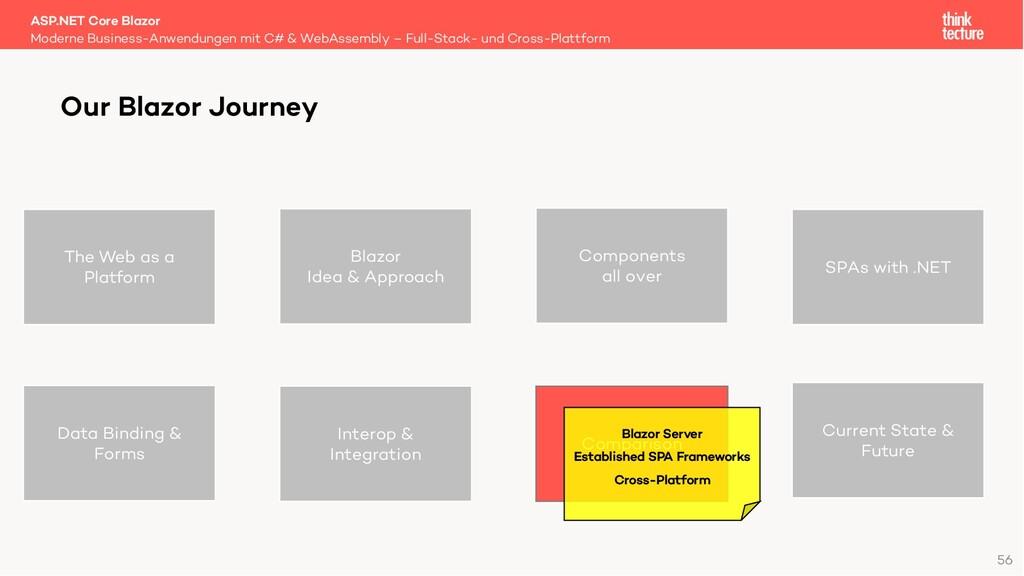 56 ASP.NET Core Blazor Moderne Business-Anwendu...