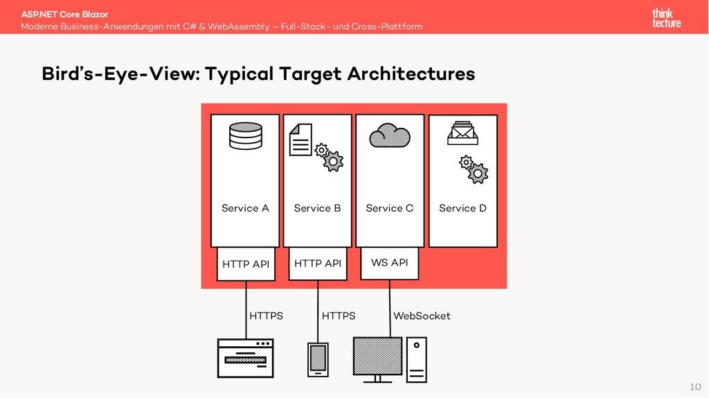 10 ASP.NET Core Blazor Moderne Business-Anwendu...