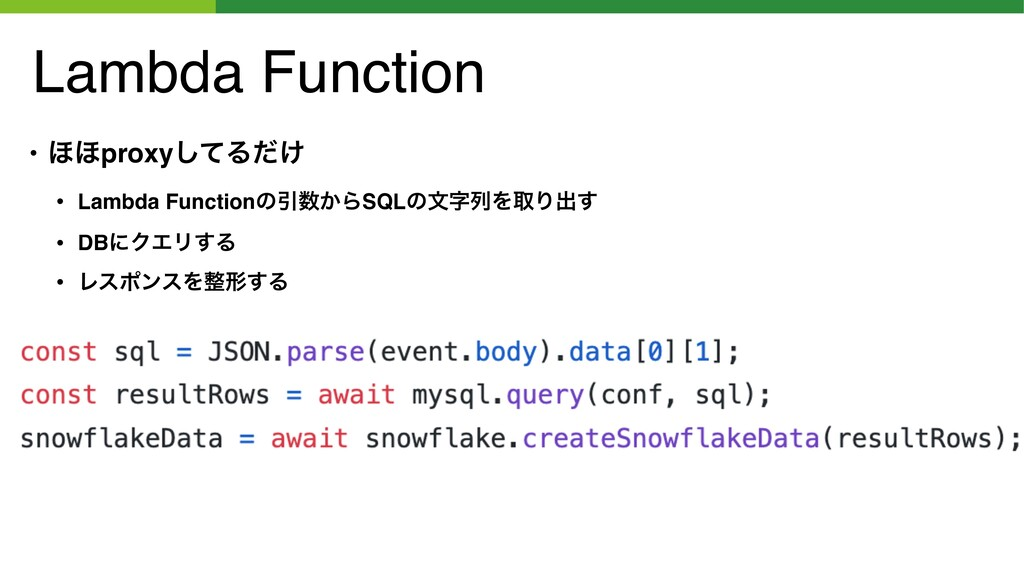 Lambda Function • ΄΄proxyͯ͠Δ͚ͩ • Lambda Functio...