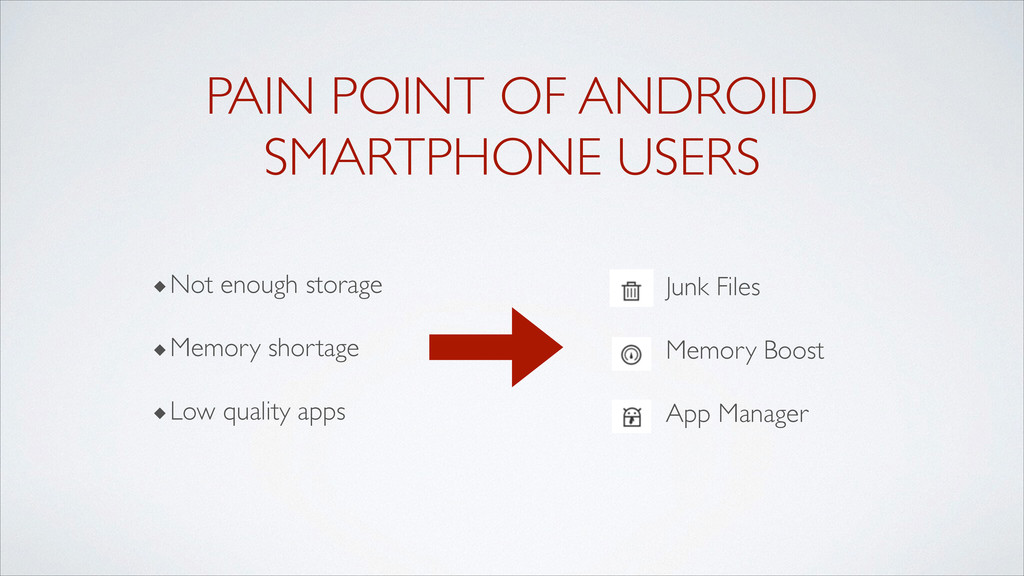 PAIN POINT OF ANDROID SMARTPHONE USERS ◆Not eno...