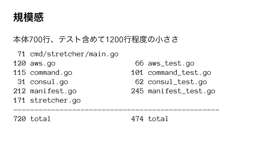 نײ ຊମ700ߦɺςετؚΊͯ1200ߦఔͷখ͞͞ 71 cmd/stretcher/m...
