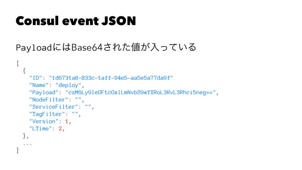 Consul event JSON PayloadʹBase64͞Ε͕ͨೖ͍ͬͯΔ [ {...