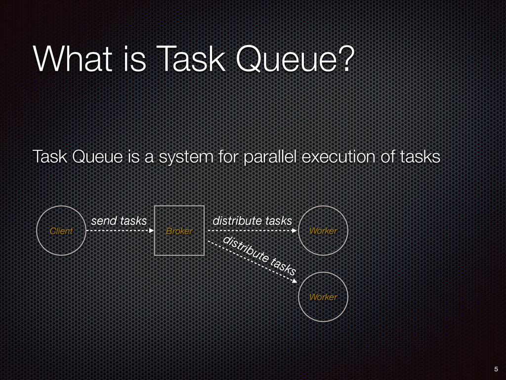 What is Task Queue? Task Queue is a system for ...
