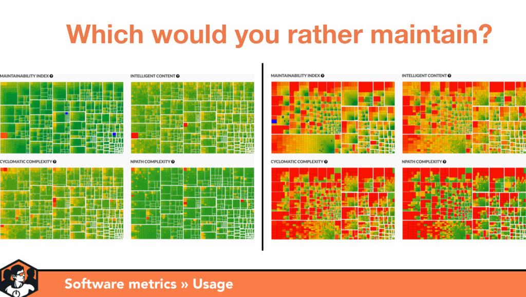Presentation title Software metrics » Usage Whi...