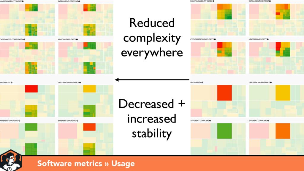 Software metrics » Observations Software metric...