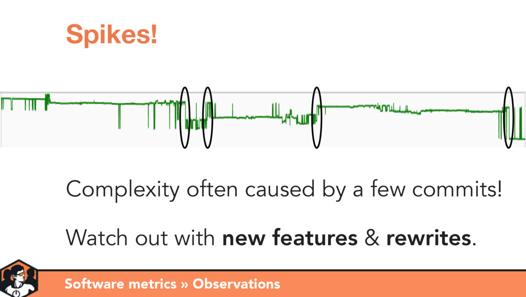 Complexity often caused by a few commits! Watch...