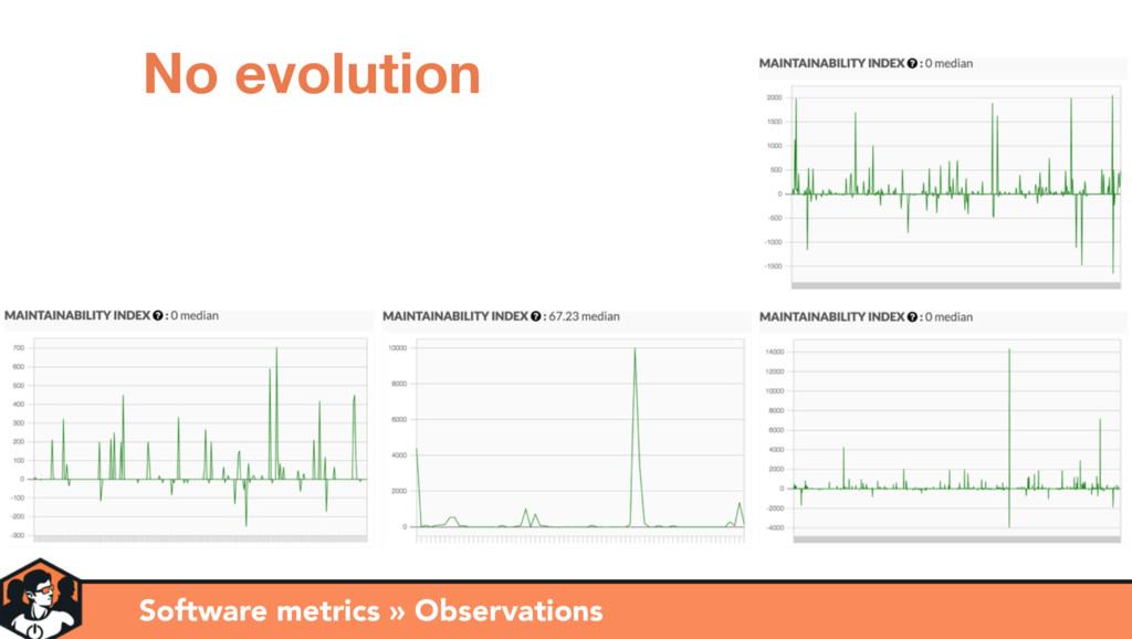 Software metrics » Observations No evolution