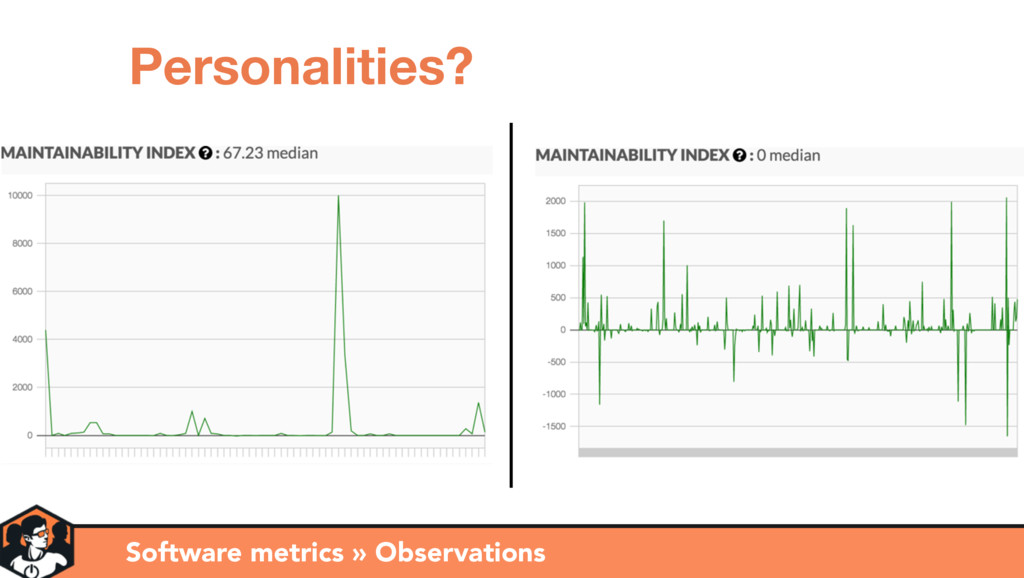 Software metrics » Observations Personalities?