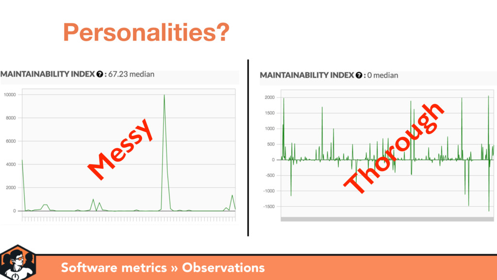 Software metrics » Observations Personalities? ...