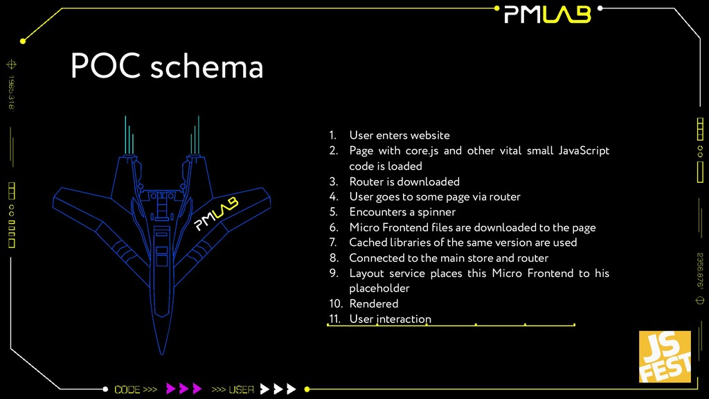 POC schema 1. User enters website 2. Page with ...